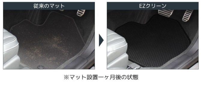EZクリーンのフロアマットと比較画像