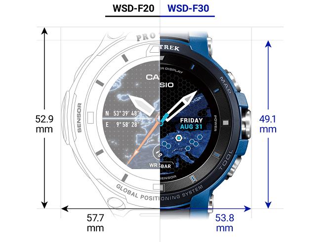 WSD-F20とのサイズ比較図