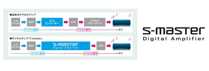 S-Master