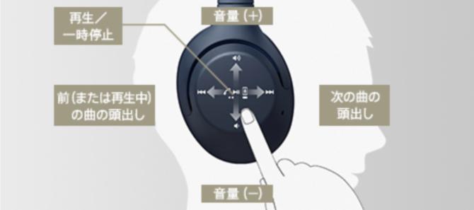 ハウジングコントロール図