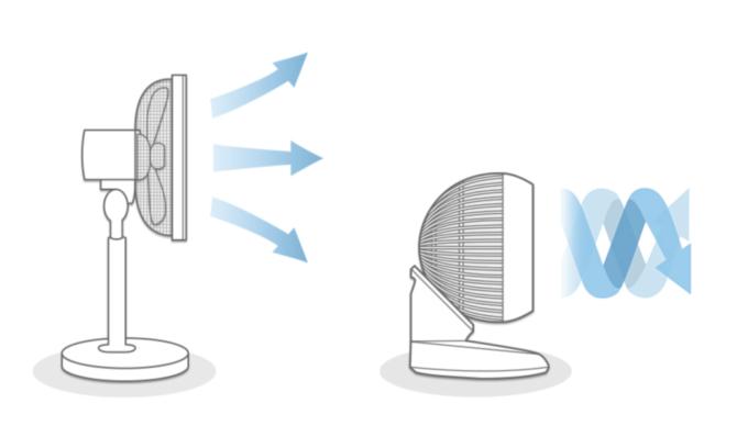 扇風機との違い